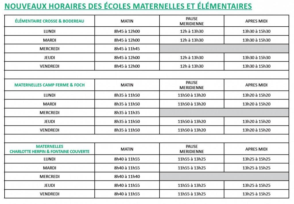 Les nouveaux programmes de mathématiques — Commission française pour